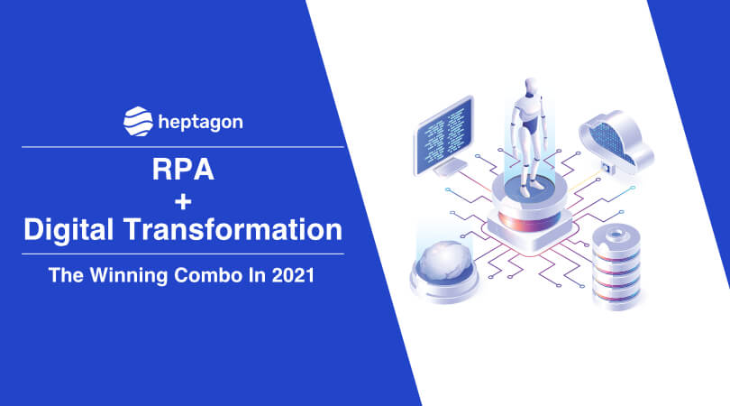 RPA and Digital Transformation 2021